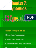 7.2 Types of force