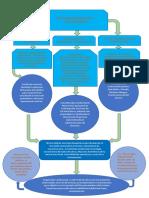 Mapa Conceptual Sistema Financiero Colombiano