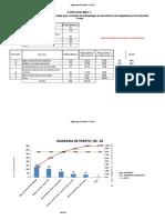 Ejercicios Diagrama Pareto + Diagrama Control