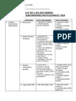 I.E.N°3045 COMISIONES PRIMARIA Y SECUNDARIA