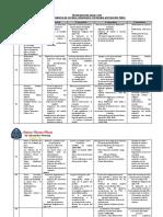 Cartel de Contenidos de Hge 1 Al 5 (1)