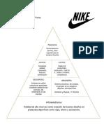 Brand Equity Nike