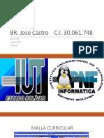 Unidad II Induccion Al Pnf Informatica