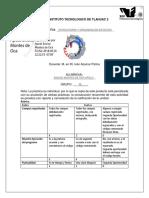 Enciso Montes de Oca Apolo Practica4