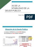 Análisis de La Sostenibilidad de La Deuda Pública