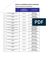 Lista_proyectos_priorizados_Sectores_GN_publicacion_12__09_2018 .xls