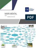 Mapaz Mental Urbanismo