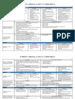 Formato Alc Rrhh 2016- Matriz (5)