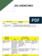 Plan de Estudio Fisica Grado 11