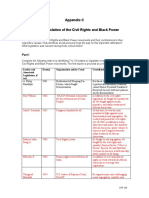 Appendix C-Leaders and Legislation of Civil Rights and Black Power Movement