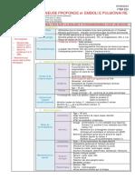 224 Thrombose Veineuse Profonde Et Embolie Pulmonaire (Voir Item 326)
