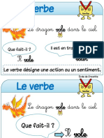affichage-verbe