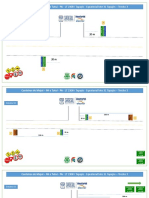 Croqui de Sinalização de Acesso Aos Canteiros de Tutui e Mojui - PA