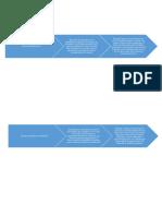 Presentación API 3 Completa Procesal II Civil