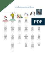 18i_Niveles_de_la_taxonomia_de_Bloom.pdf
