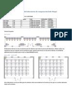 184466439-Procedimientos-y-manejo-del-laboratorio-de-computacion.pdf