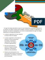 5 claves en lugares de trabajo saludables.pdf