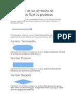Significado de Los Símbolos de Diagrama de Flujo de Procesos
