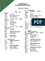 Catalogo de Cuentas (1)