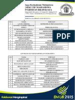 DATA STAFF MUDA EM UB 2015.pdf