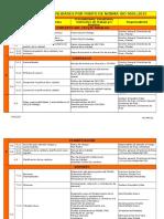 MATRIZ DE RESPONSABILIDADES POR PUNTO DE NORMA ISO 9001:2015