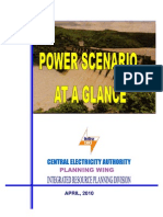 Power Scenario at a Glance_April 2010