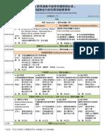 2018教學創新示範學校國際研討會(議程及論文)