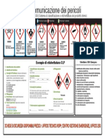 S940 Poster Hazard Communication Poster CLP 4