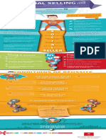 Infographie Social Selling CEGOS
