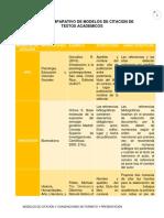 Cuadro Comparativo de Modelos de Citacion