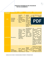 CUADRO COMPARATIVO DE MODELOS DE CITACION.docx
