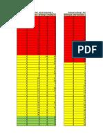 Data Kacang Tanah Fix