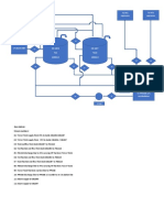 Process Block Flow Diagram