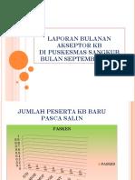 LAPORAN BULANAN AKSEPTOR KB BULAN SEPTEMBER  2018.pptx
