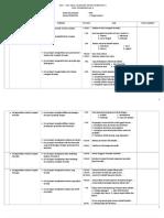 KISI-KISI SOAL uas PKN  kelas 3  smtr 1 ASLI (1).doc
