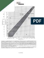 Surface Finish Chart Conversion