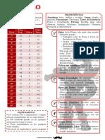 D&D 5E - Resumo Das Classes