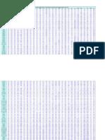 Tabla de Perfiles Complemento - Diseño Acero y Madera
