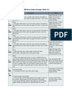 297876732-Konica-Minolta-Bizhub-500-Error-Codes-List-Page-1-From-11.pdf