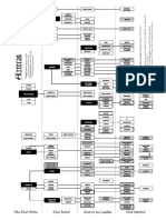 TC Tech Tree.pdf