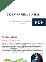 UD2. Dervia y Placas