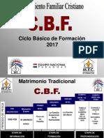 Ciclo básico de Formación CBF.pptx