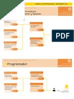 informatica_0.pdf