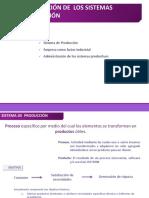 d. I. ADMINISTRACIÓN DE LOS SISTEMAS DE  PRODUCCIÓN.pdf