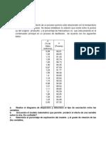 Laboratorio Regresion y Correlaccion Lineal Carmen Acosta