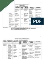 Jornalización PSICODIAGNOSTICO_III-IPERIODO-2018.doc