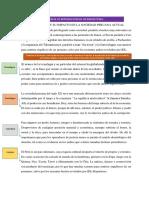 Material Informativo 03 Ejemplos de Contexto de Artículo de Opinión