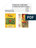 Resultados Del Concurso Comenta El Poema Que Más Te Gusta y Gana