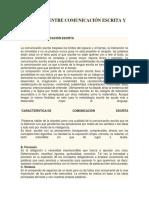 Distinción Entre Comunicación Escrita y Oral
