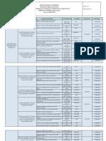 Cronograma Gestion Logistica - Fase Planeación- 2018(2)